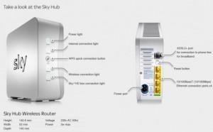 Sky Broadband Hub